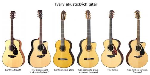 Akustické gitary - základné tvary